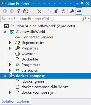 Running ASP NET Core in an Alpine Linux Docker Container - A True